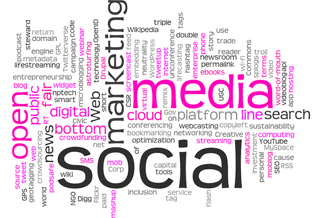 e-Marketing w Internecie przerośnij rywalizację.